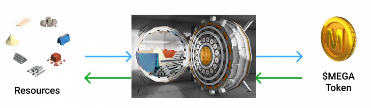 Ethereum City Builder MCP3D se convierte en DeFi con $ MEGA Token 28 de octubre