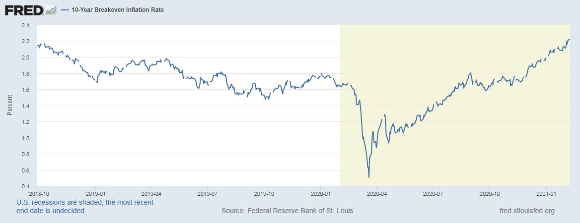 5 razones por las que Bitcoin alcanzó los $ 47K ATH y el aumento del precio de BTC continuará