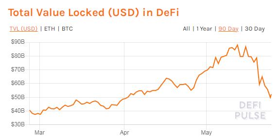 El informe de PwC muestra que los fondos de cobertura criptográficos tienen un apetito cada vez mayor por DeFi