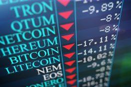 Razones detrás del pánico de liquidación del mercado de criptomonedas del lunes: la inestable amenaza de quiebra de Evergrande Group se avecina