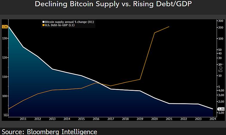Precio de las criptomonedas hoy: Bulls lleva a Bitcoin por encima de $ 57K, Ethereum sube y el mercado de Altcoin pierde flujo